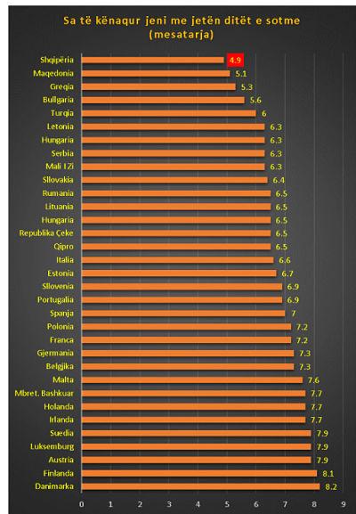 Grafico della felicità per Paese