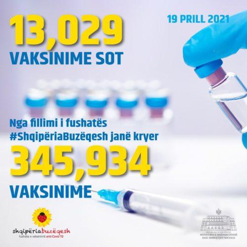 Vaccinazioni Albania 19 Aprile